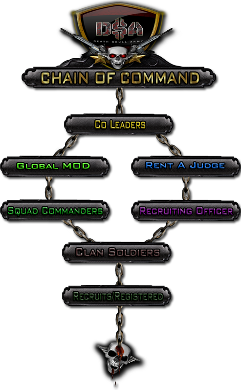 [Image: theClanChainofCommand.png]